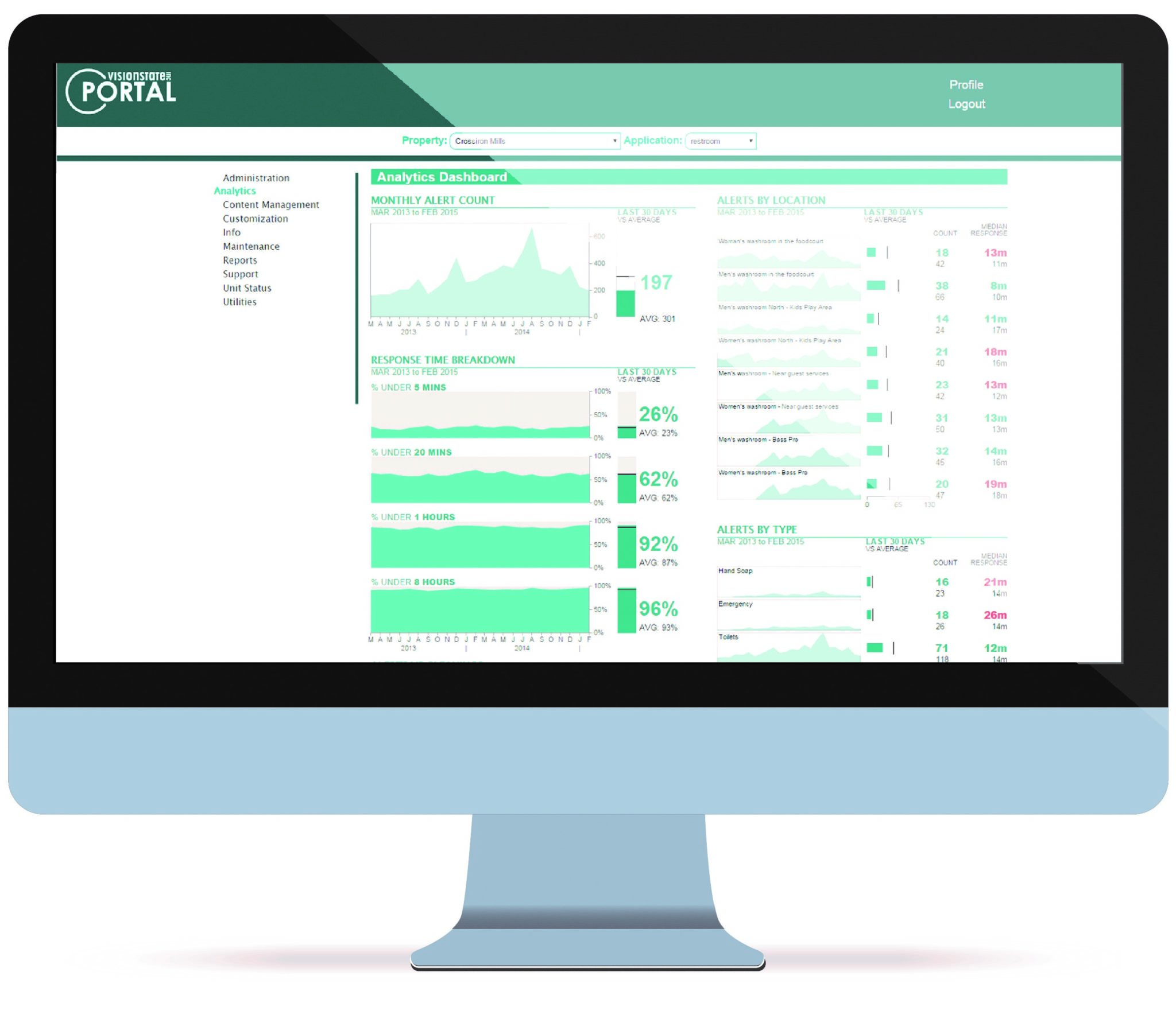 WandaNEXT management dashboard