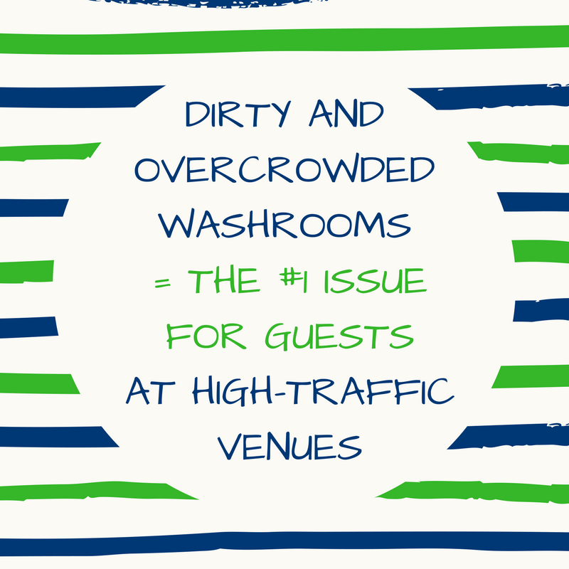 dirty and overcrowded washrooms are the number one issue for guests in high traffic venues