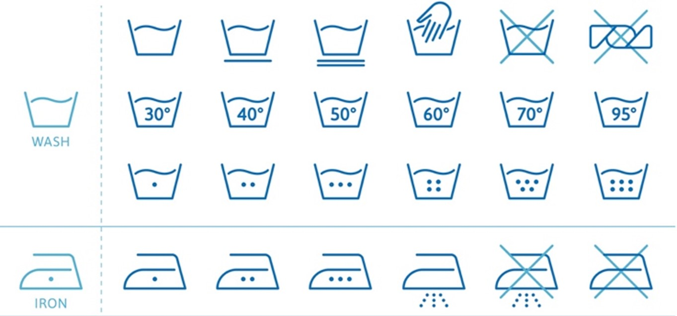 Laundry Care Labels Guide